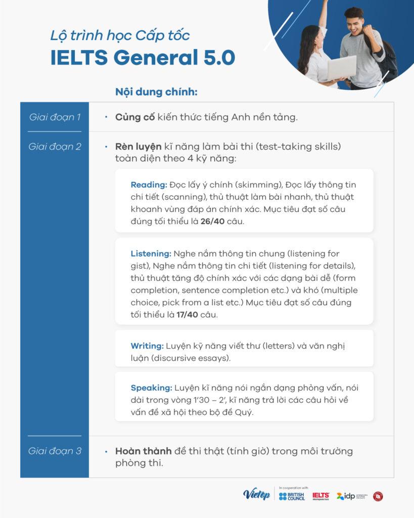 Lộ trình học cấp tốc IELTS General 5.0