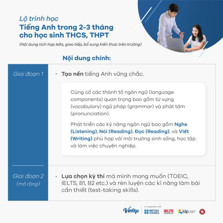 Lộ trình học tiếng Anh trong 2 - 3 tháng dành cho học sinh THCS và THPT