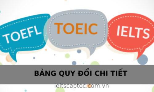Bảng quy đổi điểm chứng chỉ (TOEIC, TOEFL, IELTS) chi tiết