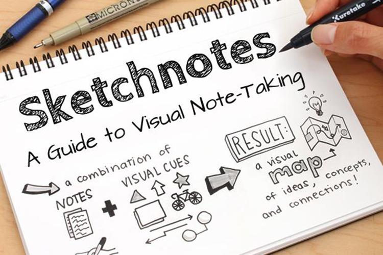 Học tiếng Anh qua Sketchnotes