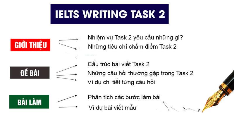Lưu ý khi viết IELTS writing task 2