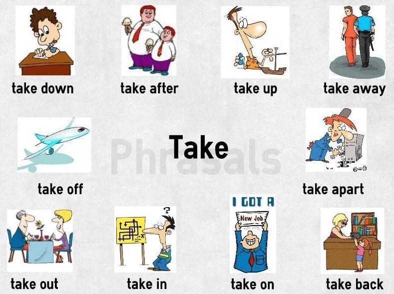 Học từ vựng tiếng Anh thông dụng qua hình ảnh