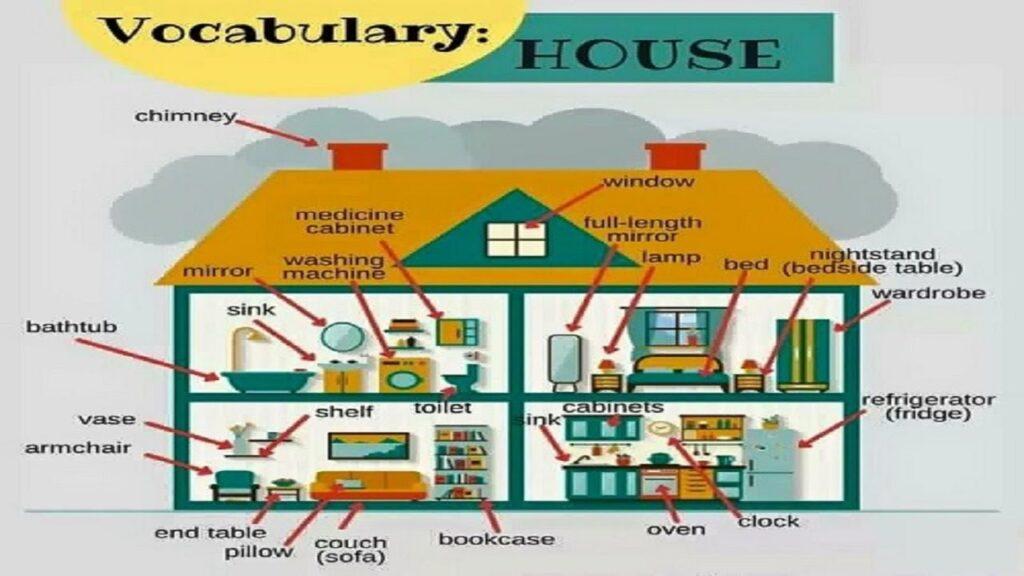 Từ vựng đồ dùng trong ngôi nhà
