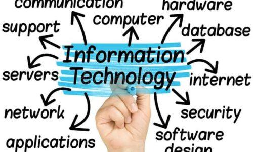 Tổng hợp từ vựng tiếng Anh ngành công nghệ thông tin