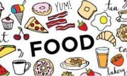Từ Vựng tiếng Anh Về Đồ ăn – Thức Uống – Thực phẩm