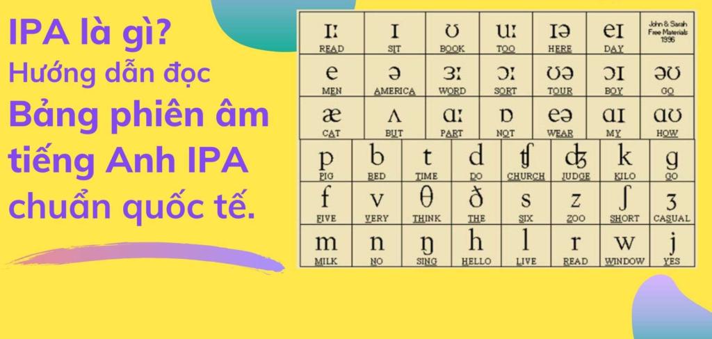 Bảng phiên âm tiếng Anh IPA