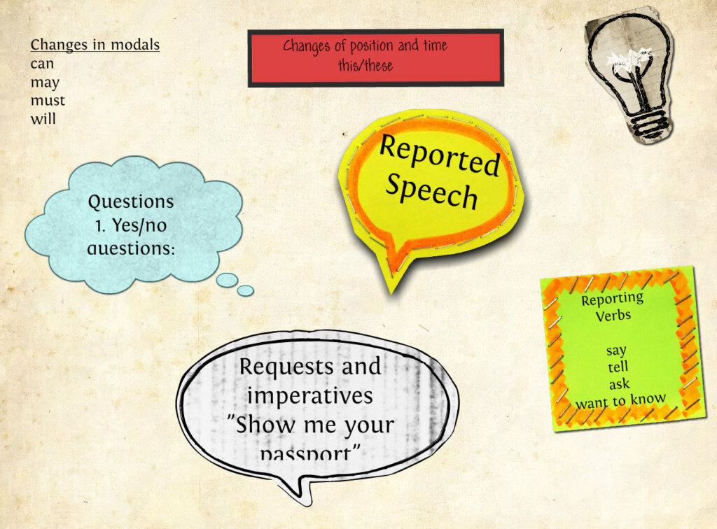 Mẫu câu cơ bản chuyển từ câu trực tiếp sang câu gián tiếp