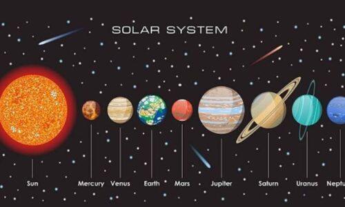 Các hành tinh trong hệ Mặt trời - Thứ tự và tên Tiếng Anh