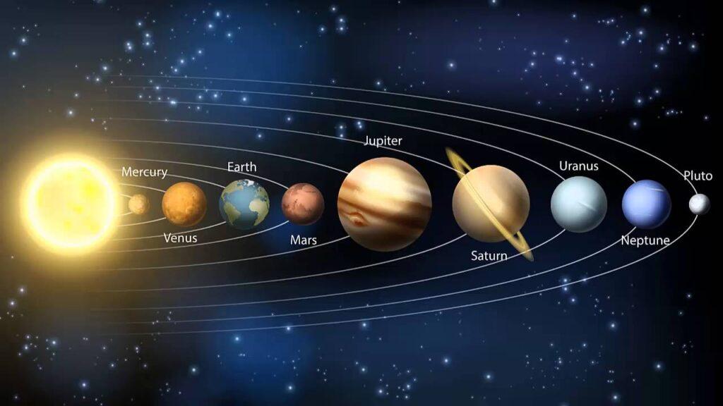 Tên tiếng Anh các hành tinh trong hệ Mặt trời