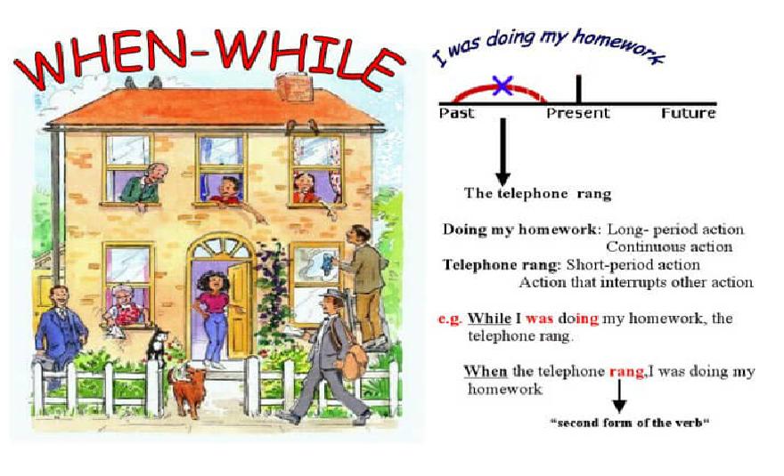 Phân biệt When- While