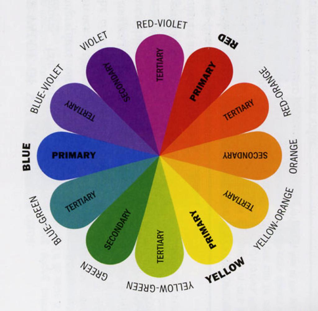 Từ vựng màu sắc bằng tiếng Anh