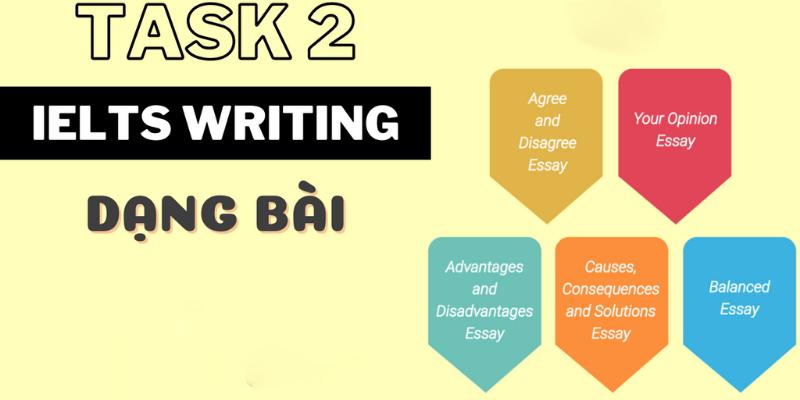 Các dạng bài thi phần IELTS Writing Task 2