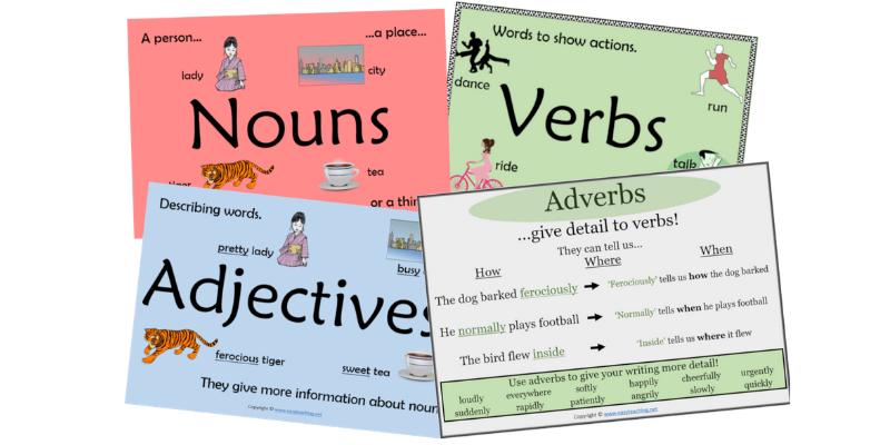 Các loại từ trong câu tiếng Anh