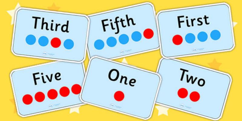 Cách đọc và viết số thứ tự trong tiếng Anh