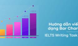 IELTS Writing Task 1: Cách viết biểu đồ cột (Bar Chart) chuẩn nhất