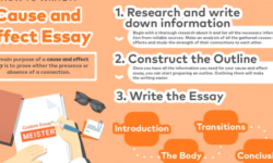IETLS Writing Task 2: Hướng dẫn viết Cause and Effect essay