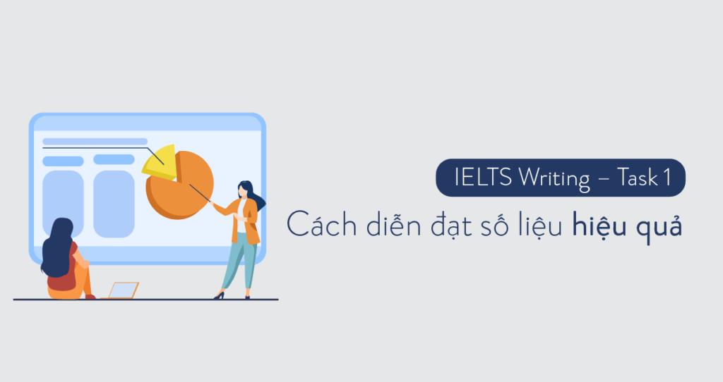 Cách diễn đạt số liệu trong IELTS