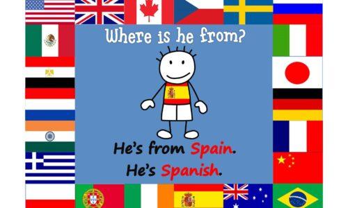 Chủ đề từ vựng về Country and Nationality mà bạn cần biết