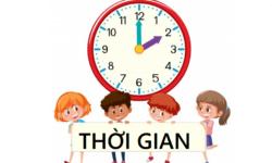 Cách nói về thời gian trong tiếng Anh có thể bạn chưa biết