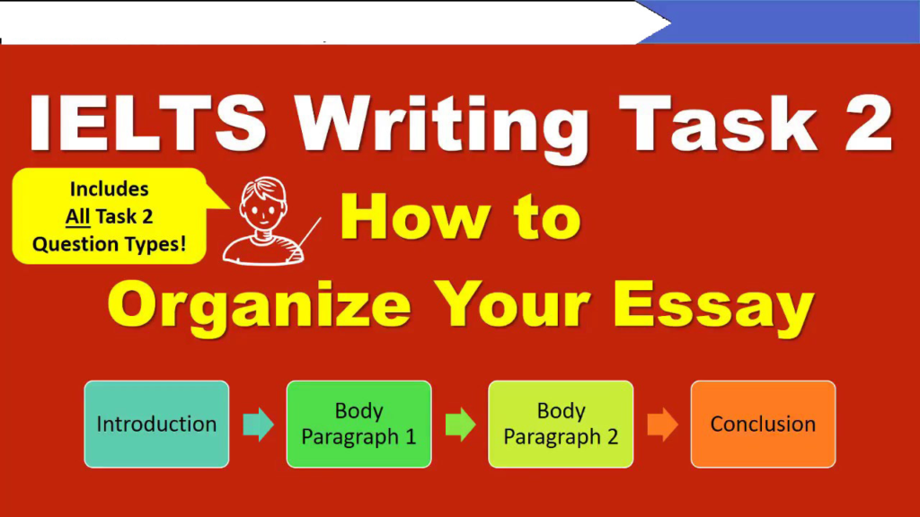 Hướng dẫn làm bài Writing Task 2: Dạng bài Problem - Solution.