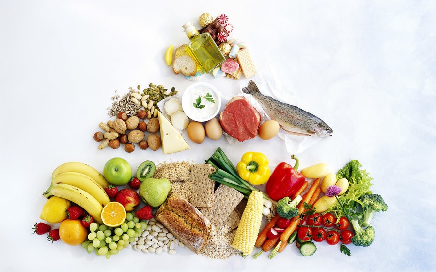 Is it important to you to eat healthy food?