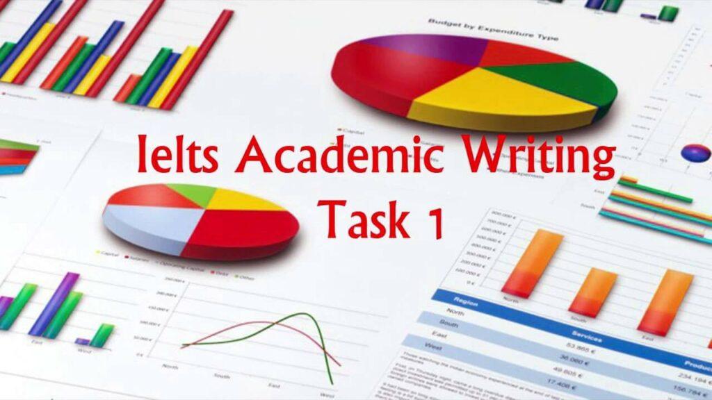 Cách diễn đạt số liệu trong Writing Task 1 IELTS