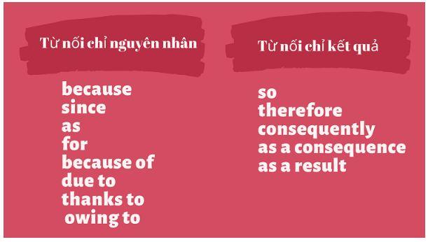 Một số từ nối trong tiếng Anh giúp bạn nói hay hơn